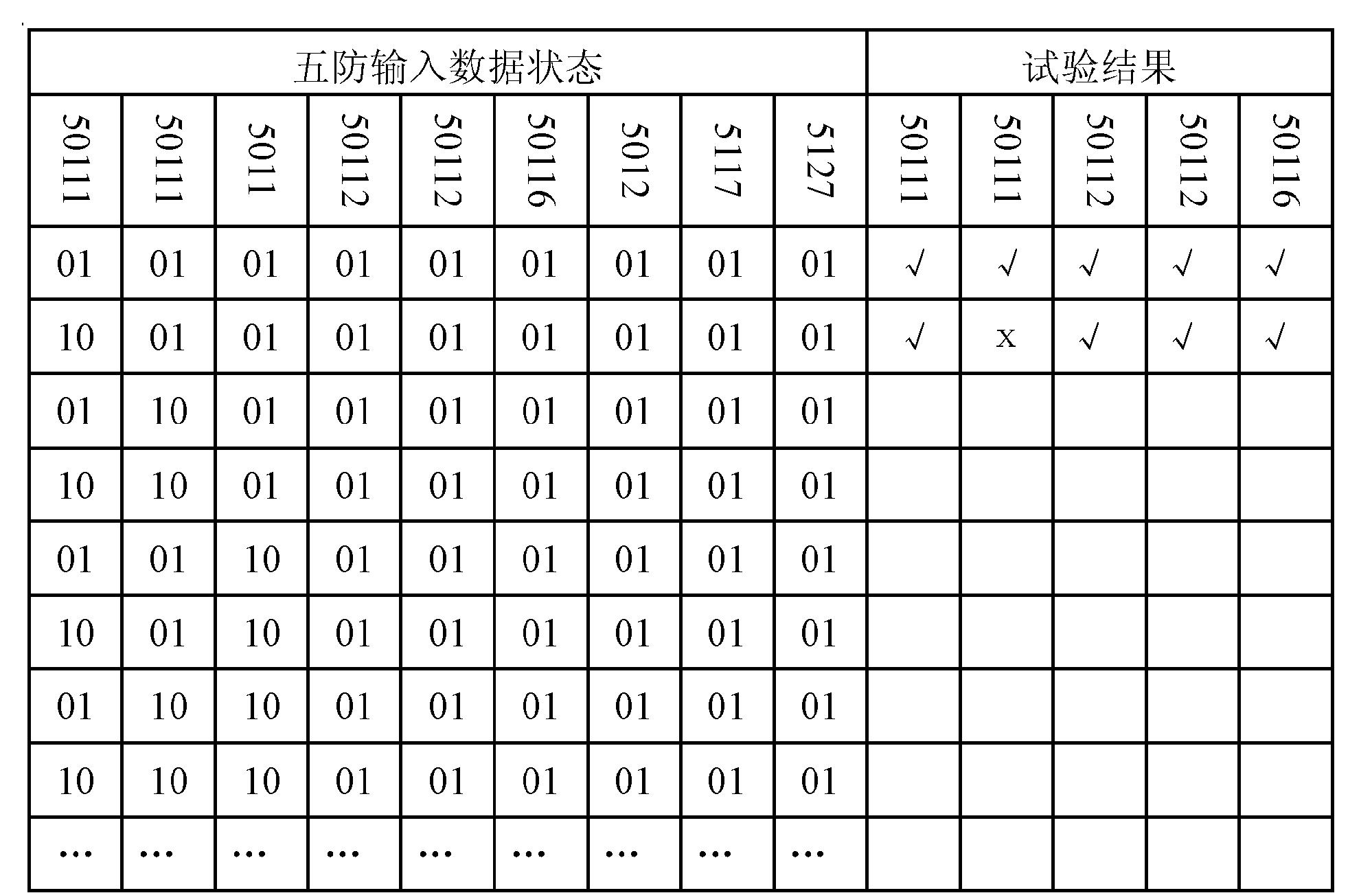 Figure CN102141950AD00143