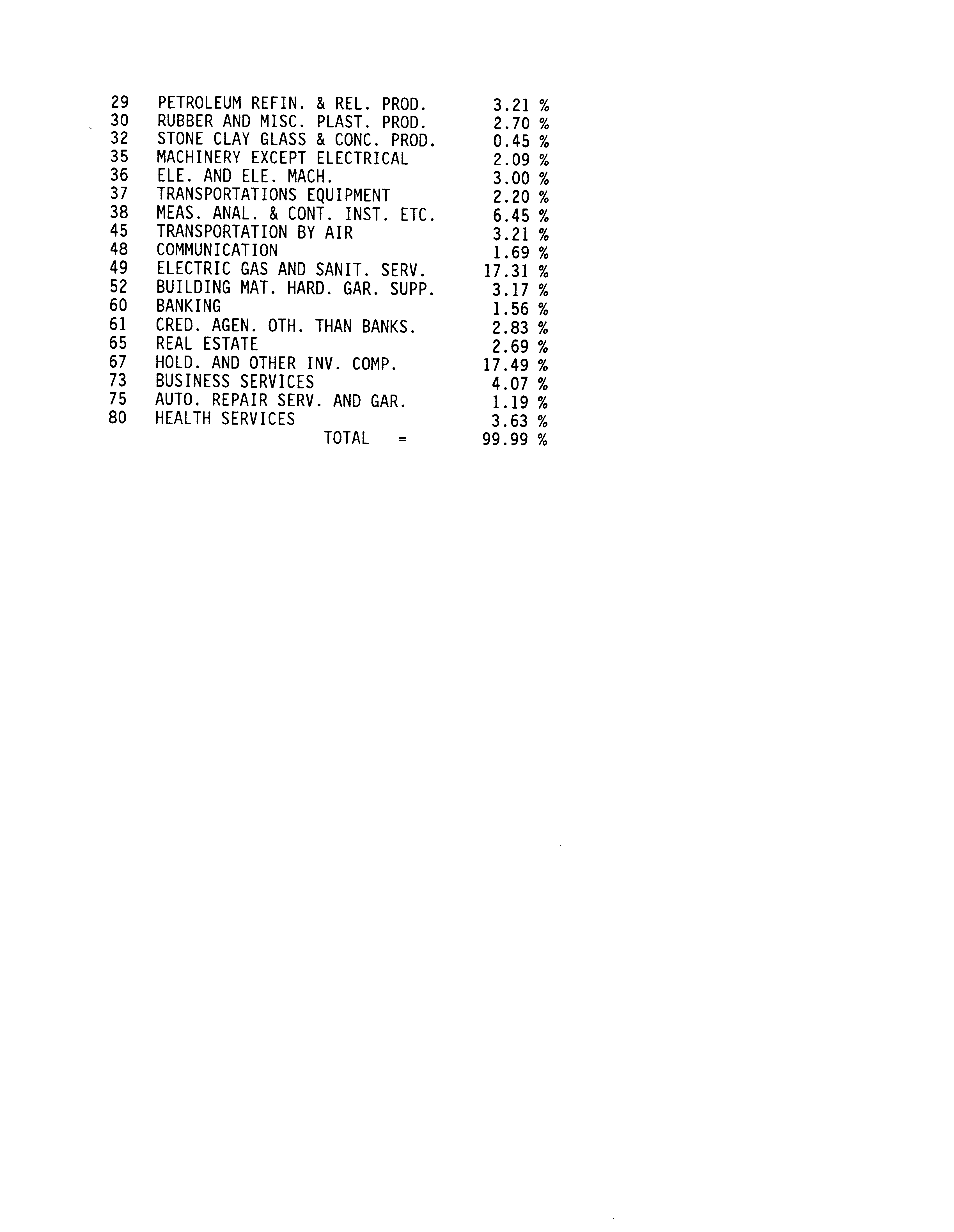Figure US06336103-20020101-P00190