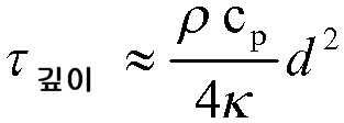Figure 112011099385505-pct00001