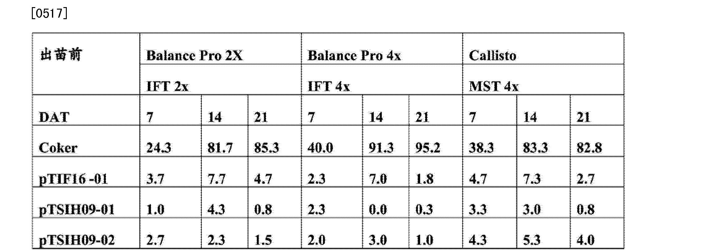 Figure CN103981149AD00631