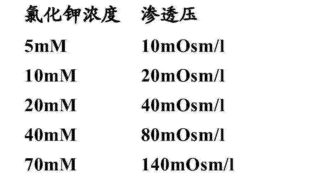 Figure CN105380662BD00251