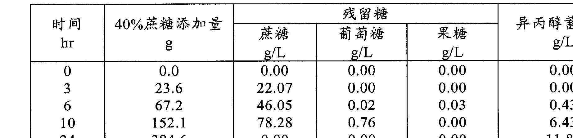 Figure CN102498203AD00171