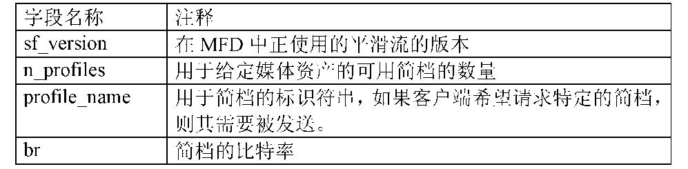 Figure CN102740159BD00391