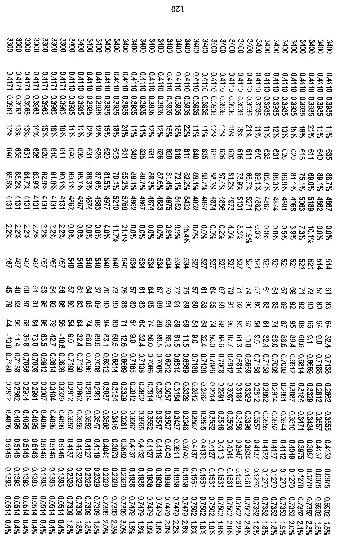 Figure 112010029469117-pct00086