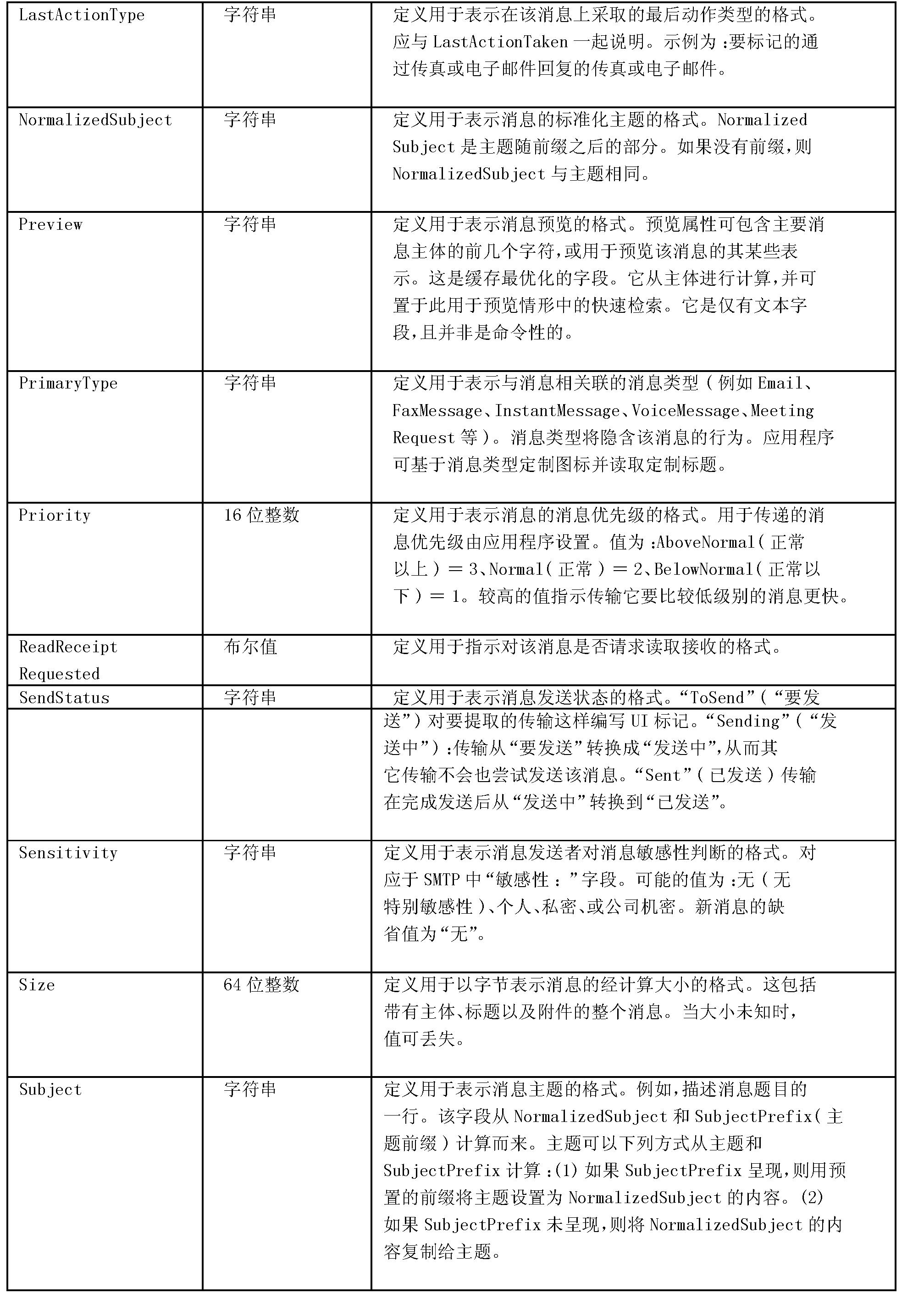 Figure CN101366016BD00161