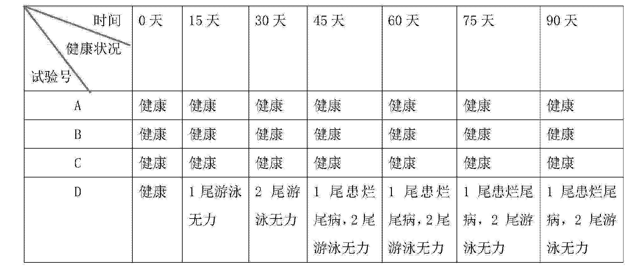 Figure CN104982358AD00111