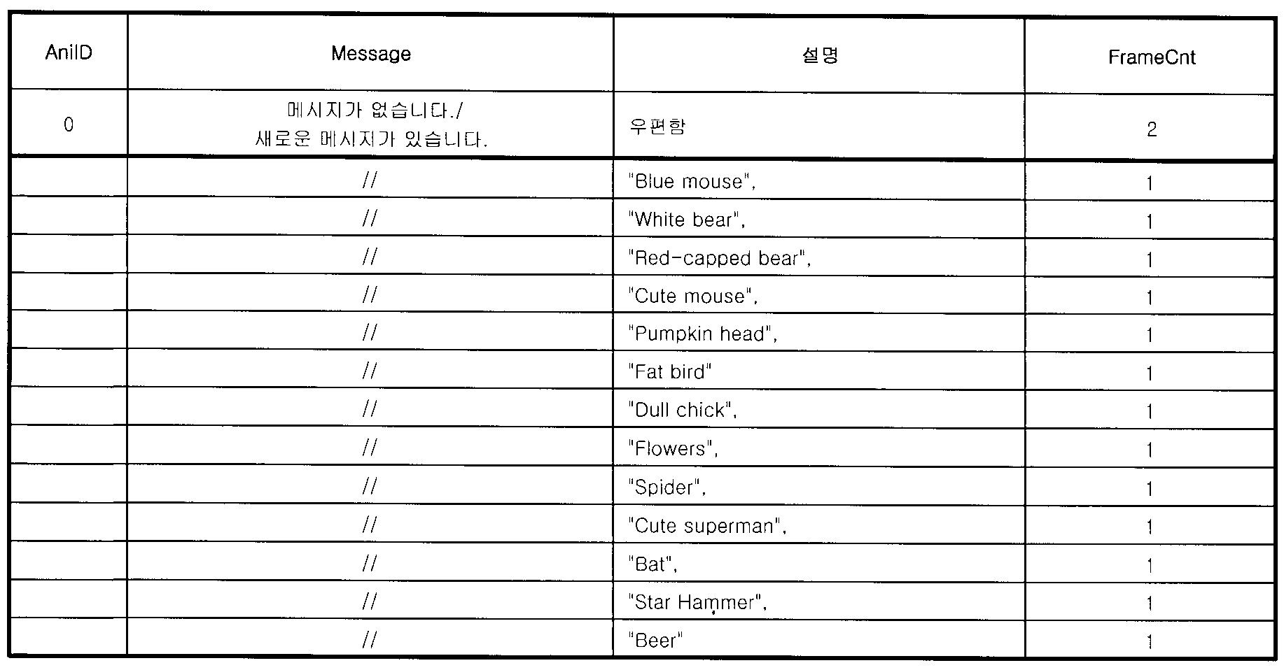 Figure 112005005553029-pat00008