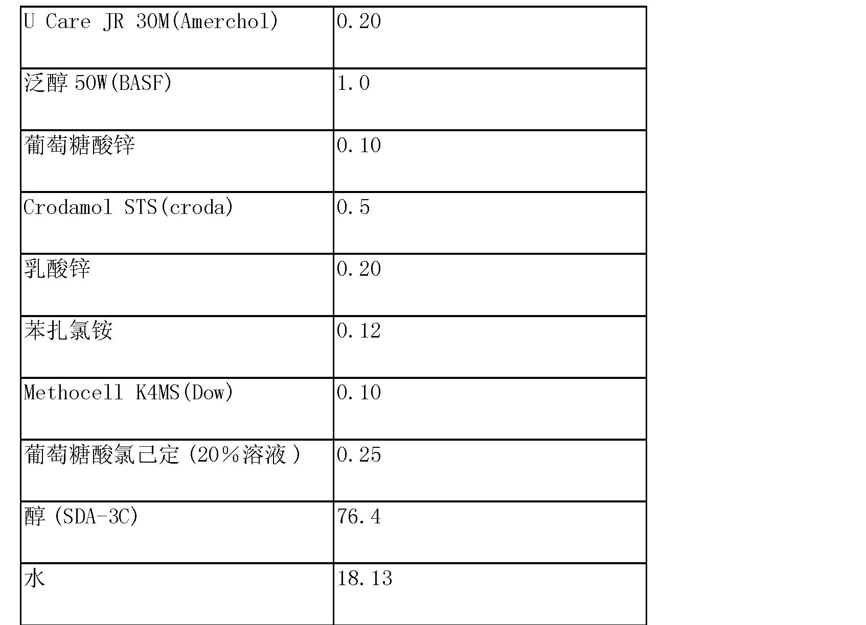Figure CN101163455BD00301