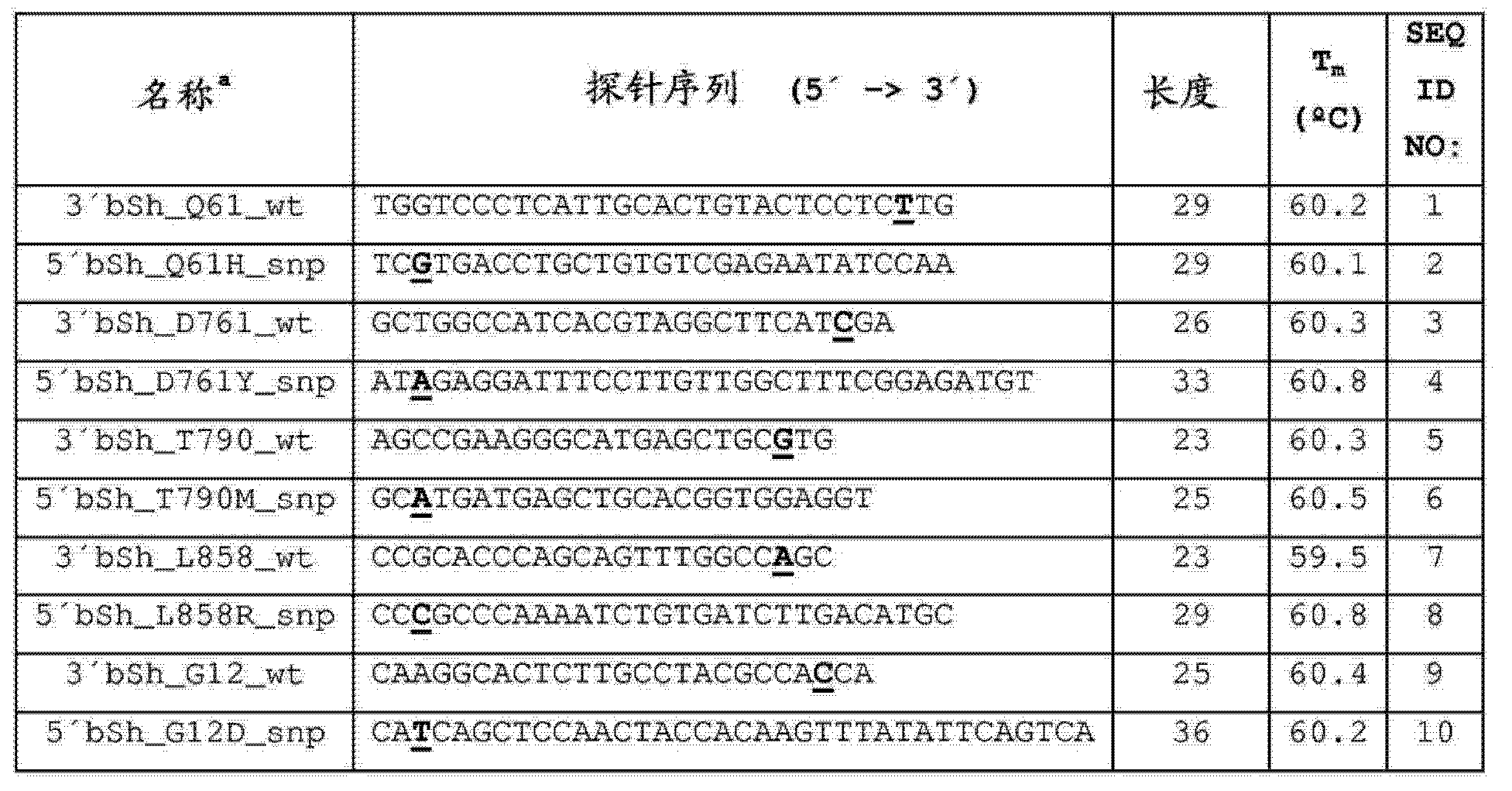 Figure CN104603290AD00331