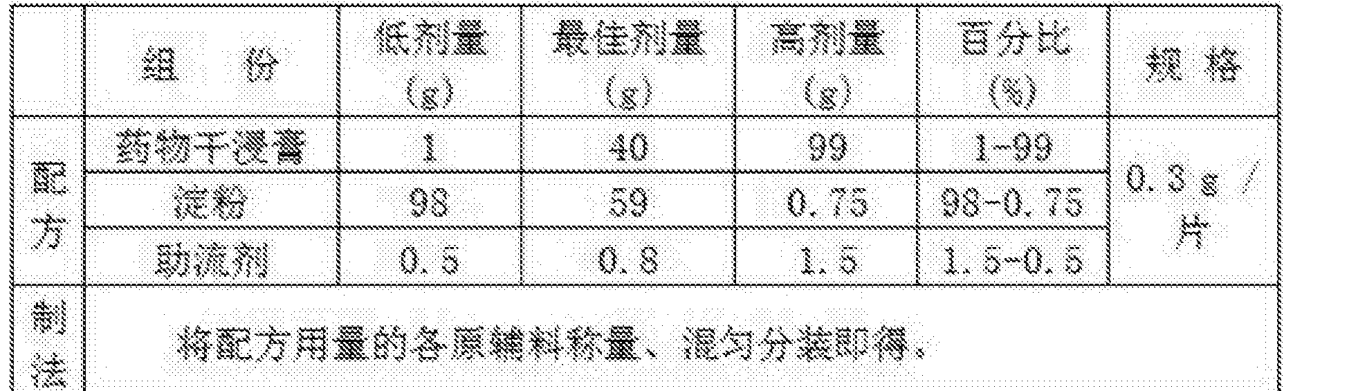 Figure CN107638448AD00112
