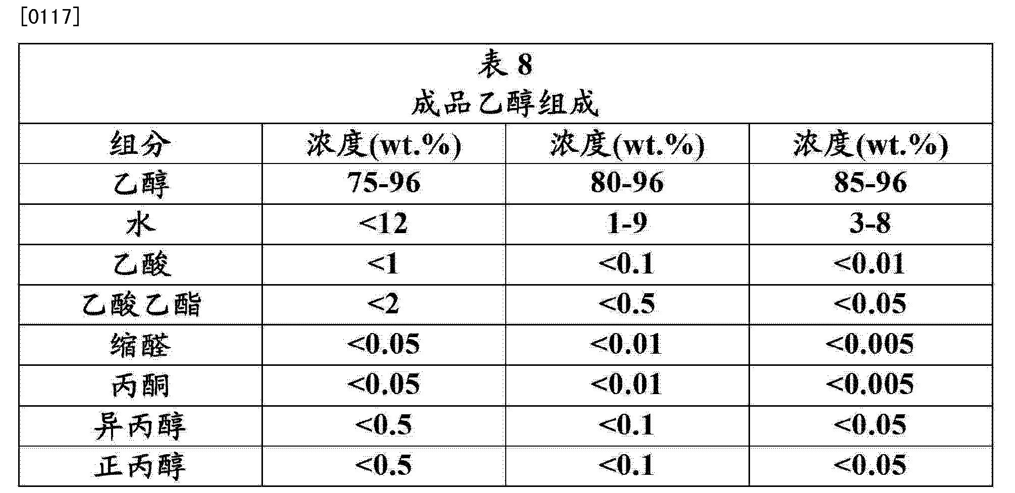 Figure CN103221367BD00201