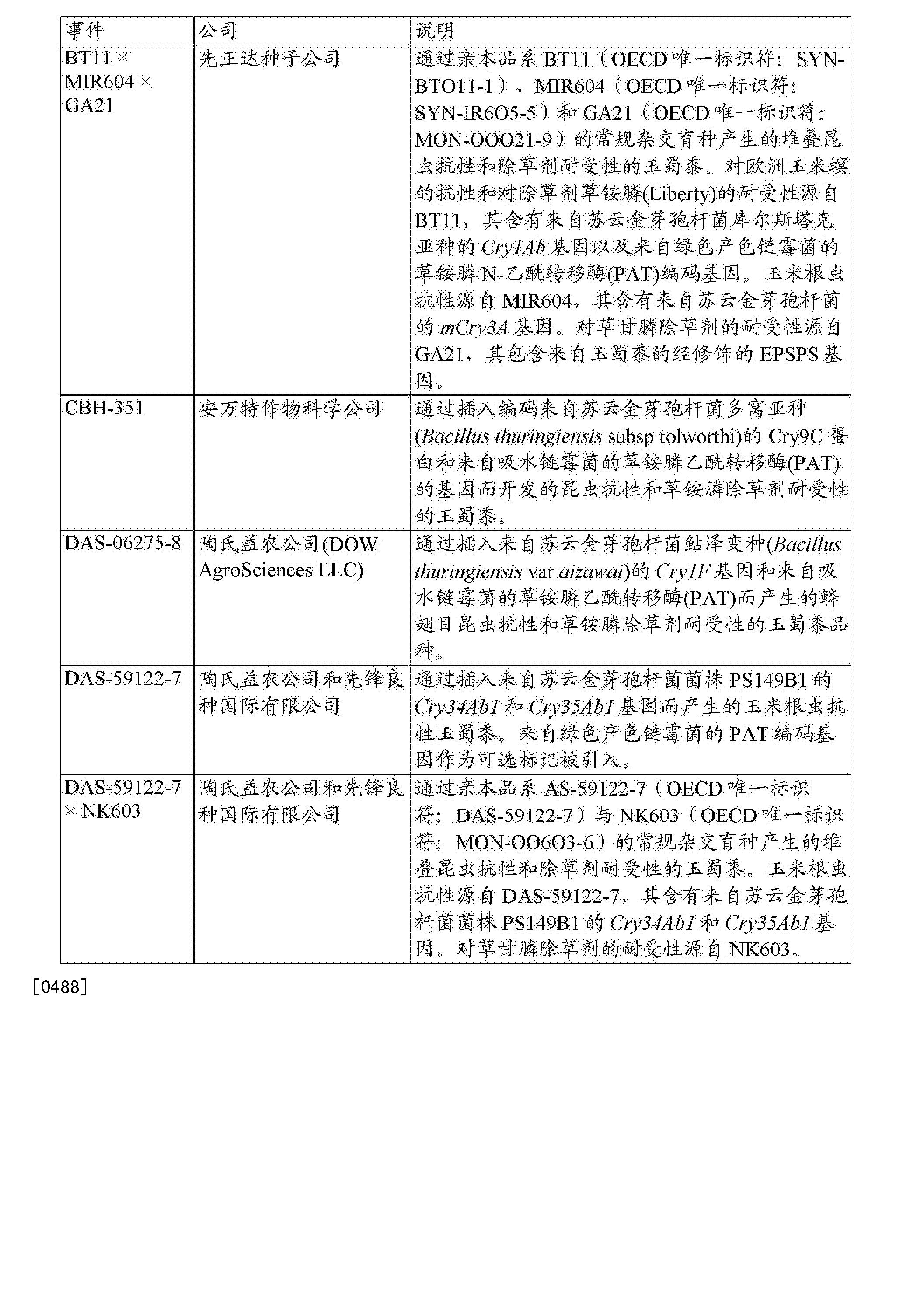 Figure CN105473605AD01271