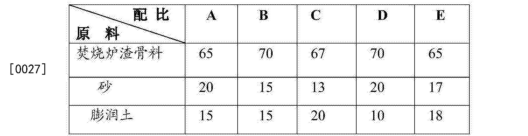 Figure CN105503051AD00043