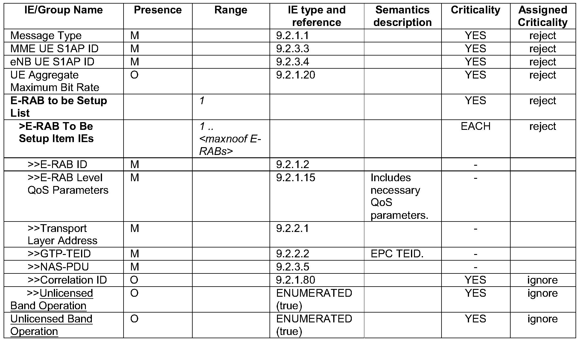 Figure PCTCN2014086059-appb-000006