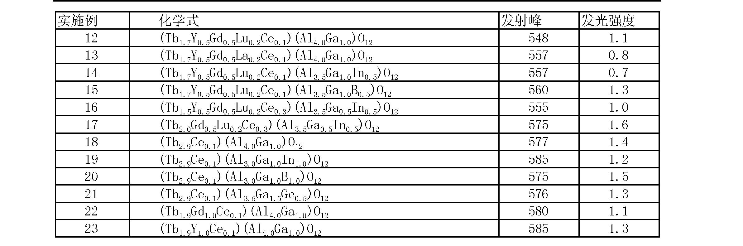 Figure CN1927996BD00071