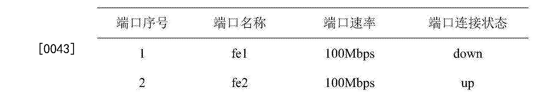 Figure CN108429637AD00062