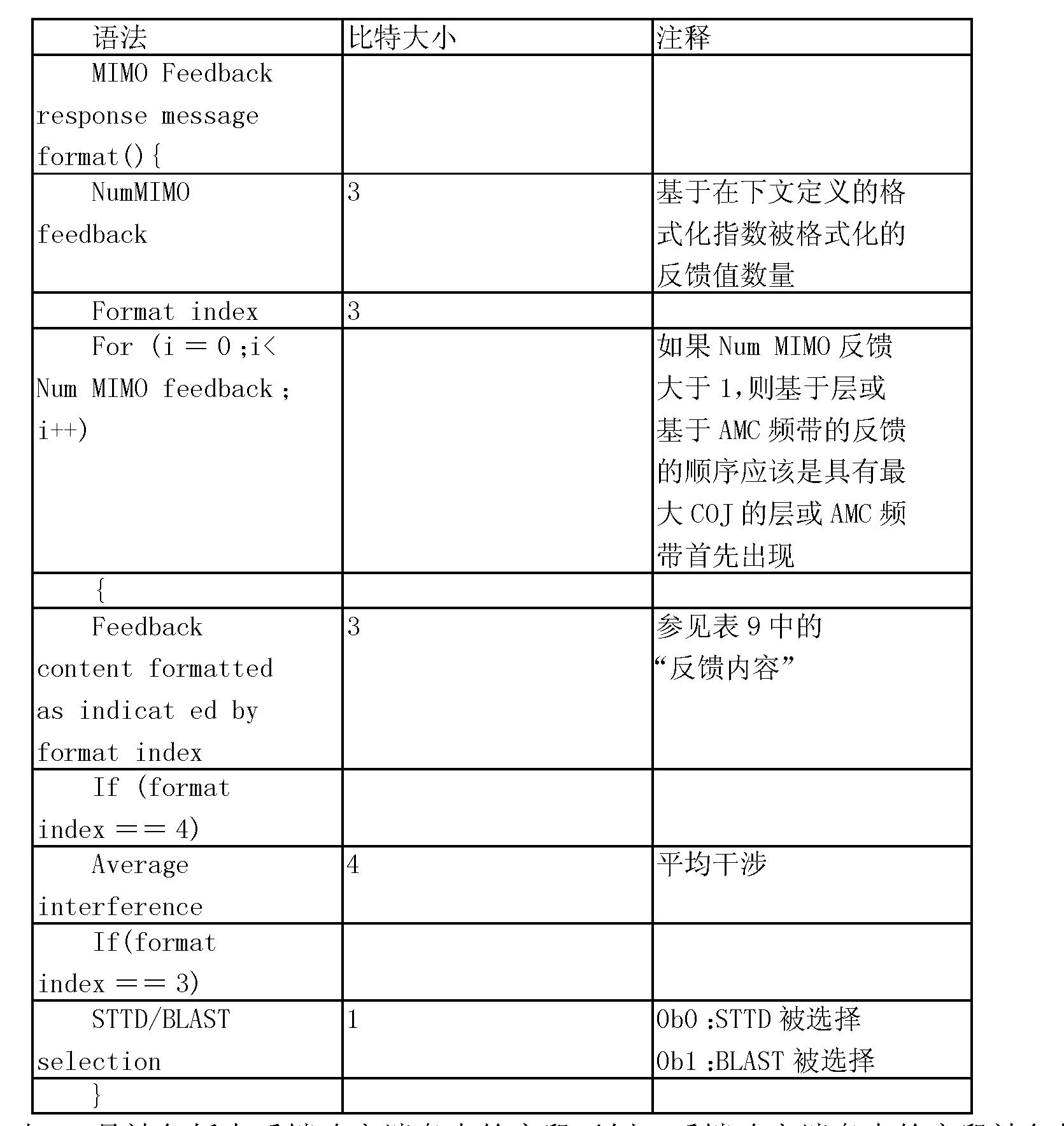 Figure CN101156322BD00321