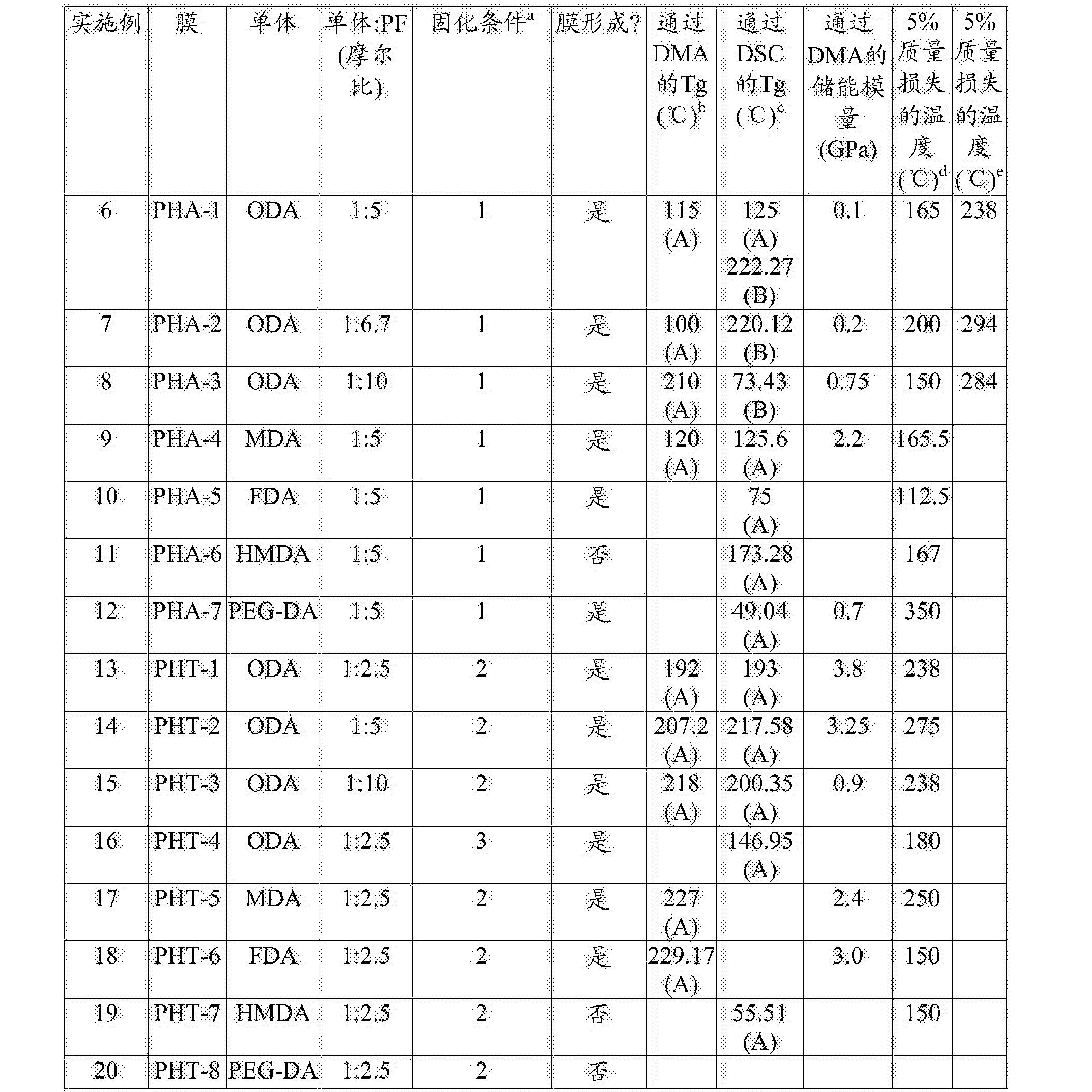Figure CN105636998BD00271