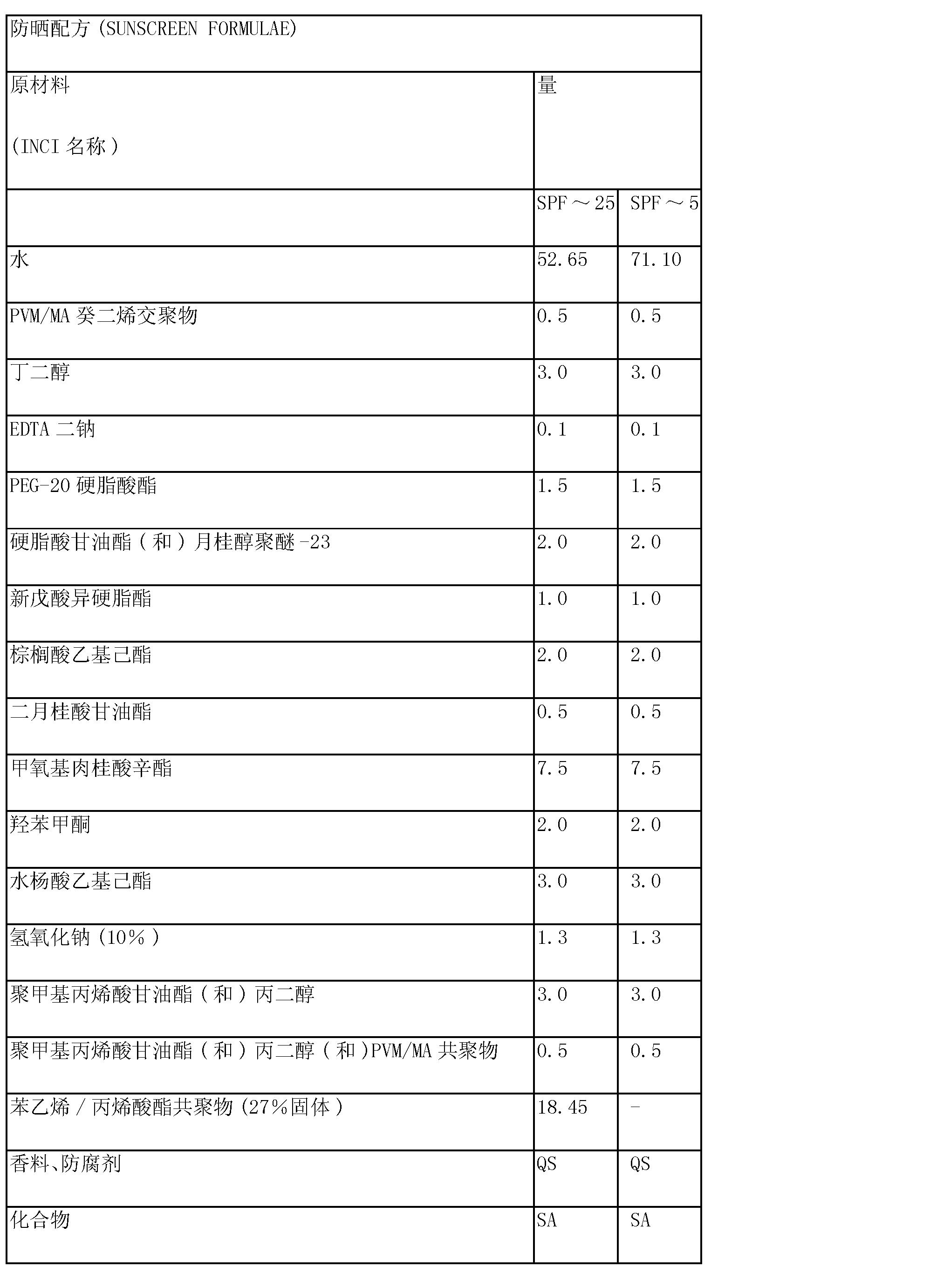 Figure CN101278051BD01191