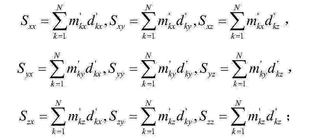 Figure CN104215206AC00037