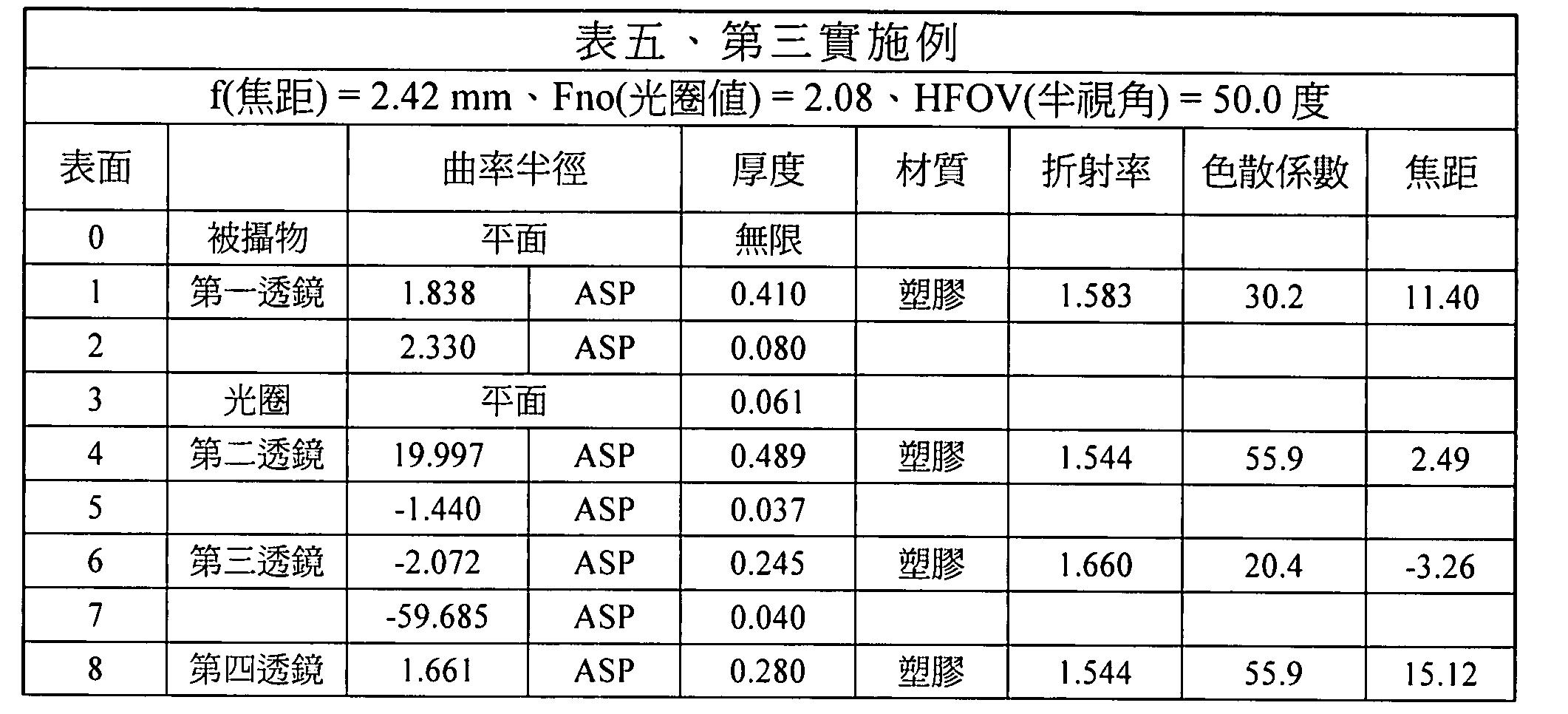 Figure TWI610090BD00012