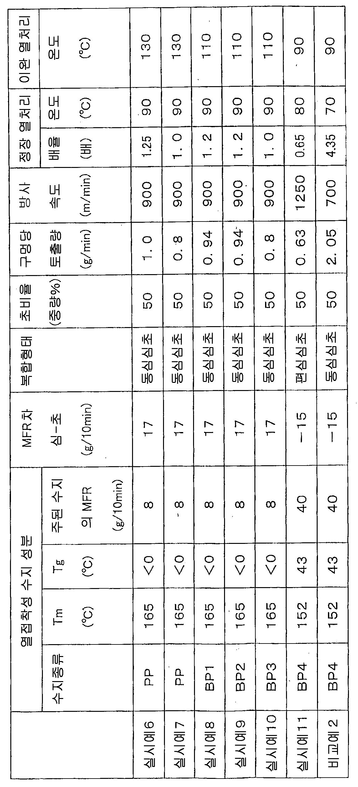 Figure 112008063063123-pct00002