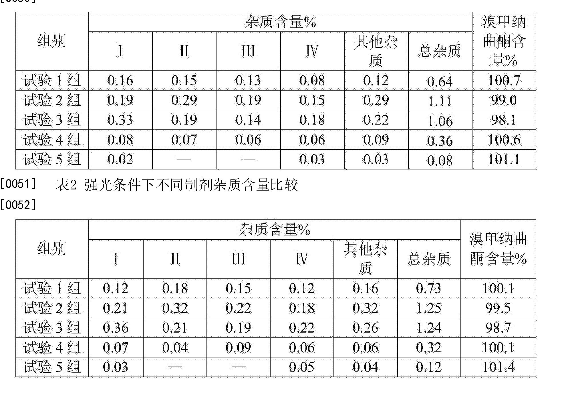 Figure CN104116707BD00062
