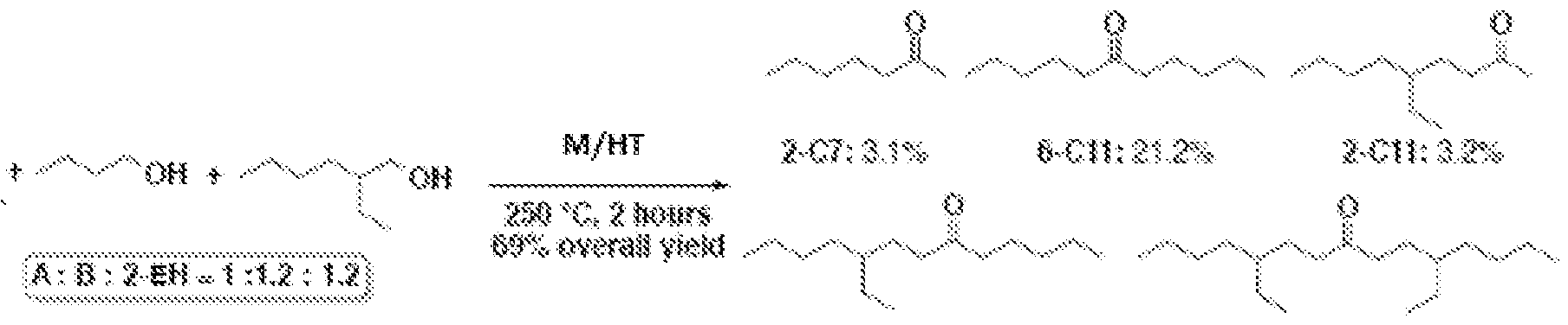 WO2014176552A2 - Methods to produce fuels - Google Patents