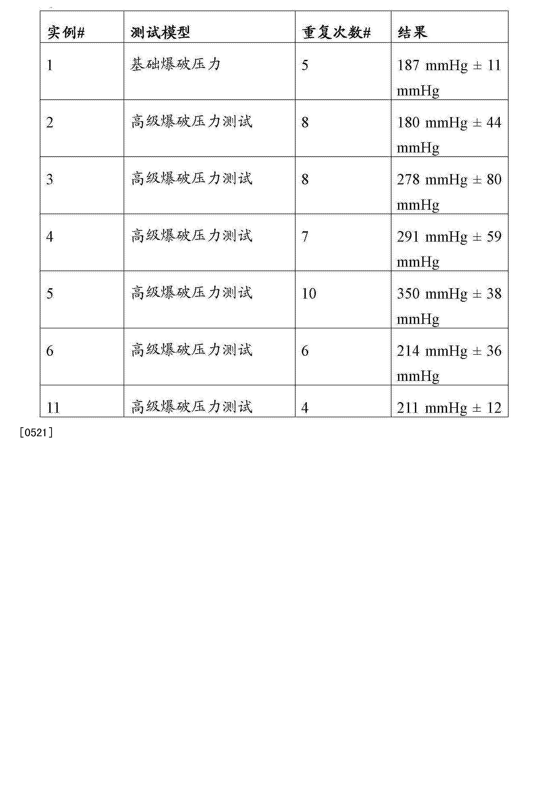 Figure CN103118713BD00491