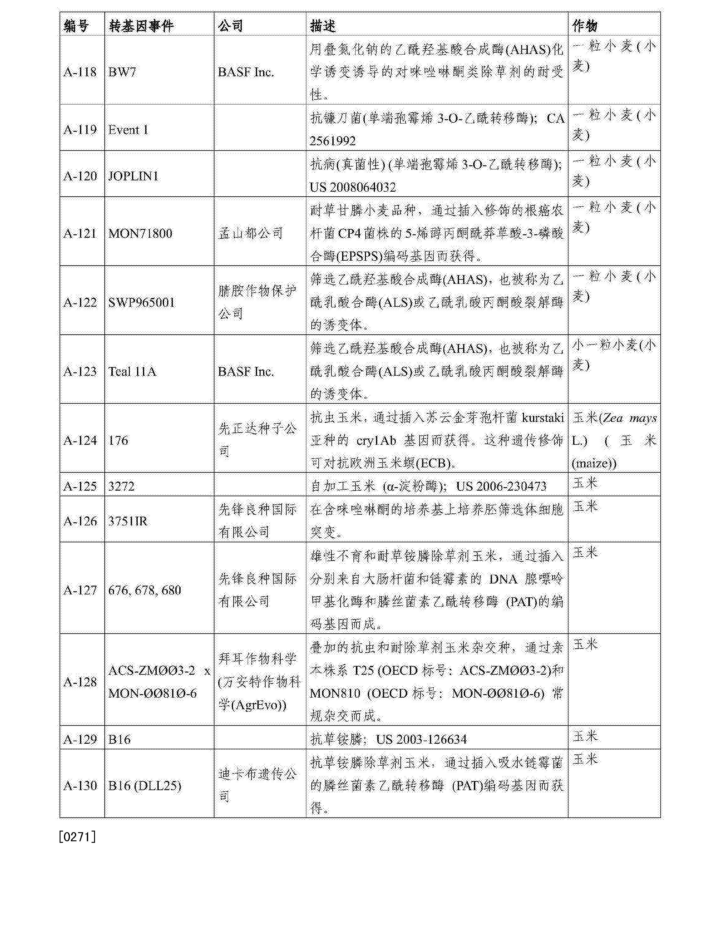 Figure CN103717076BD00401