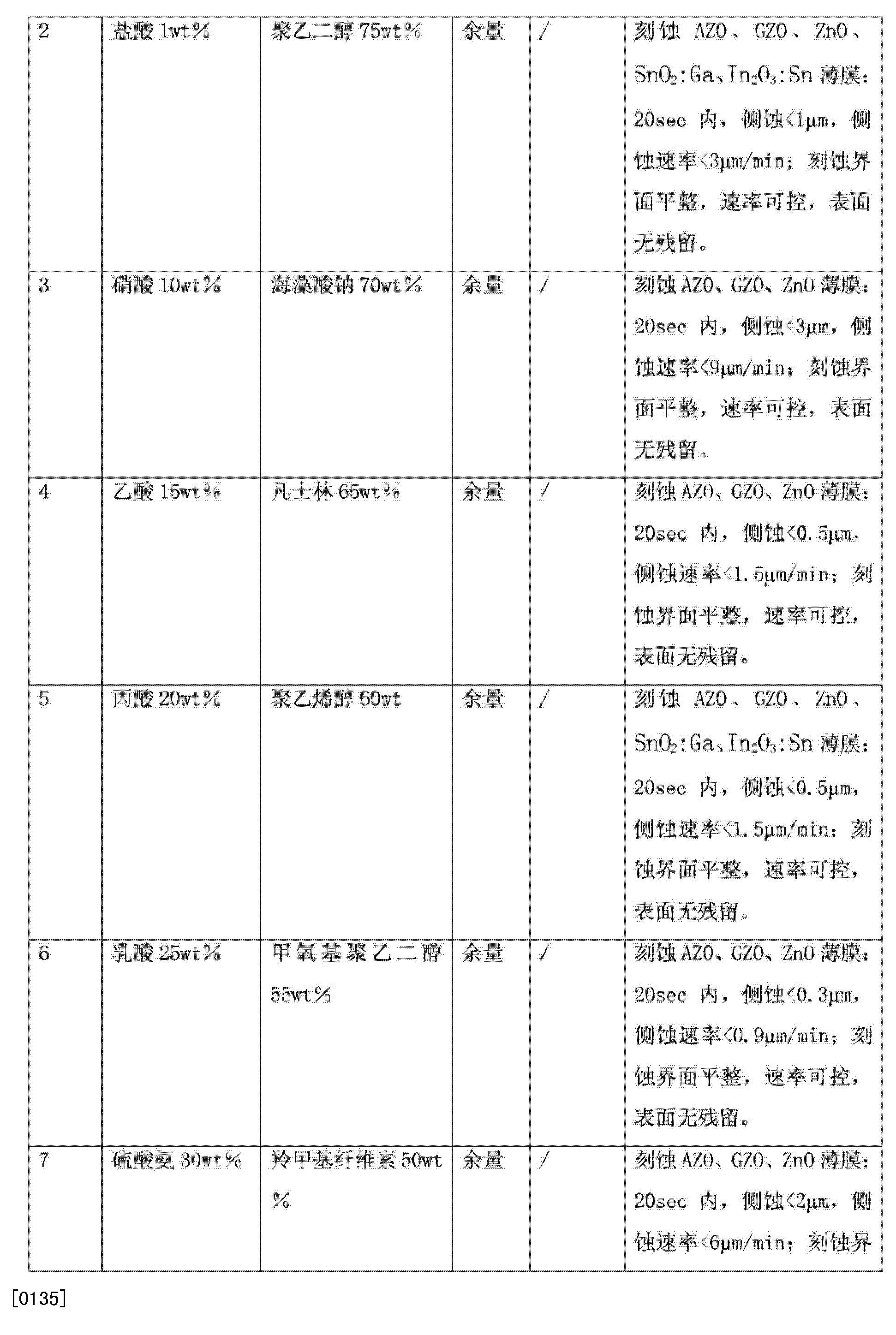 Figure CN103980905AD00171