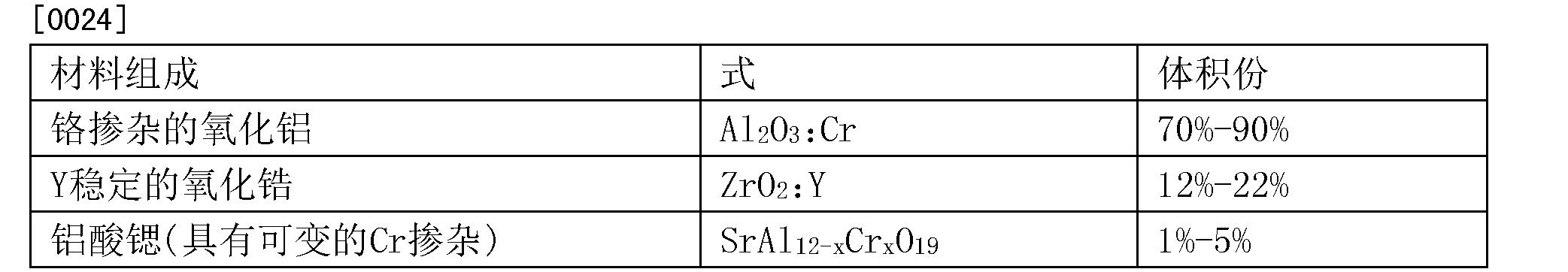 Figure CN102448506BD00041