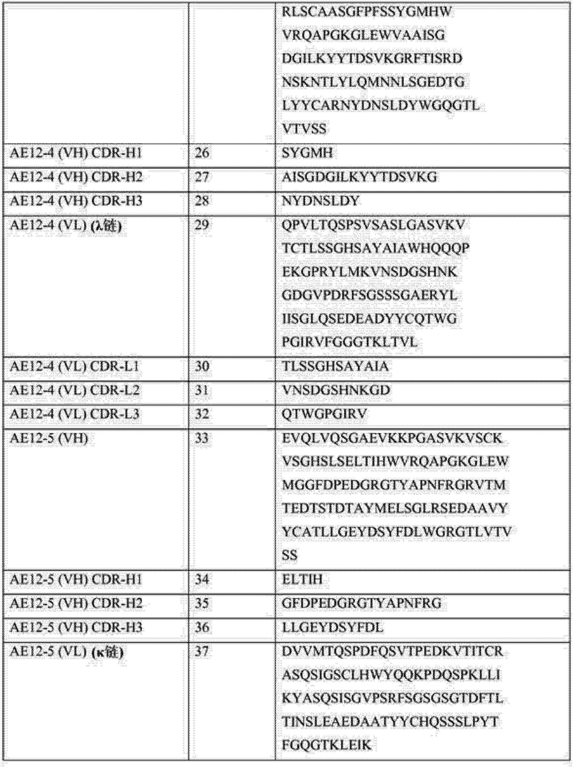 Figure CN104487455AD00421