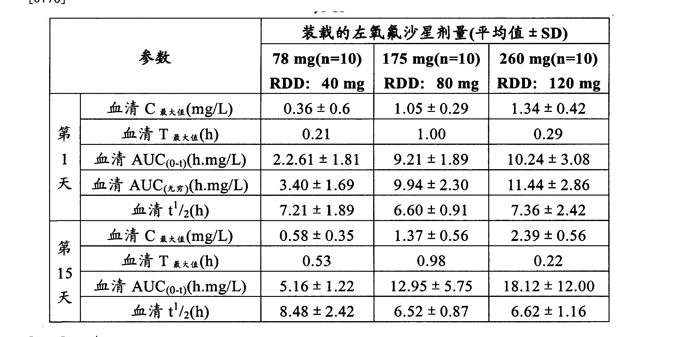 Figure CN102202649AD00331