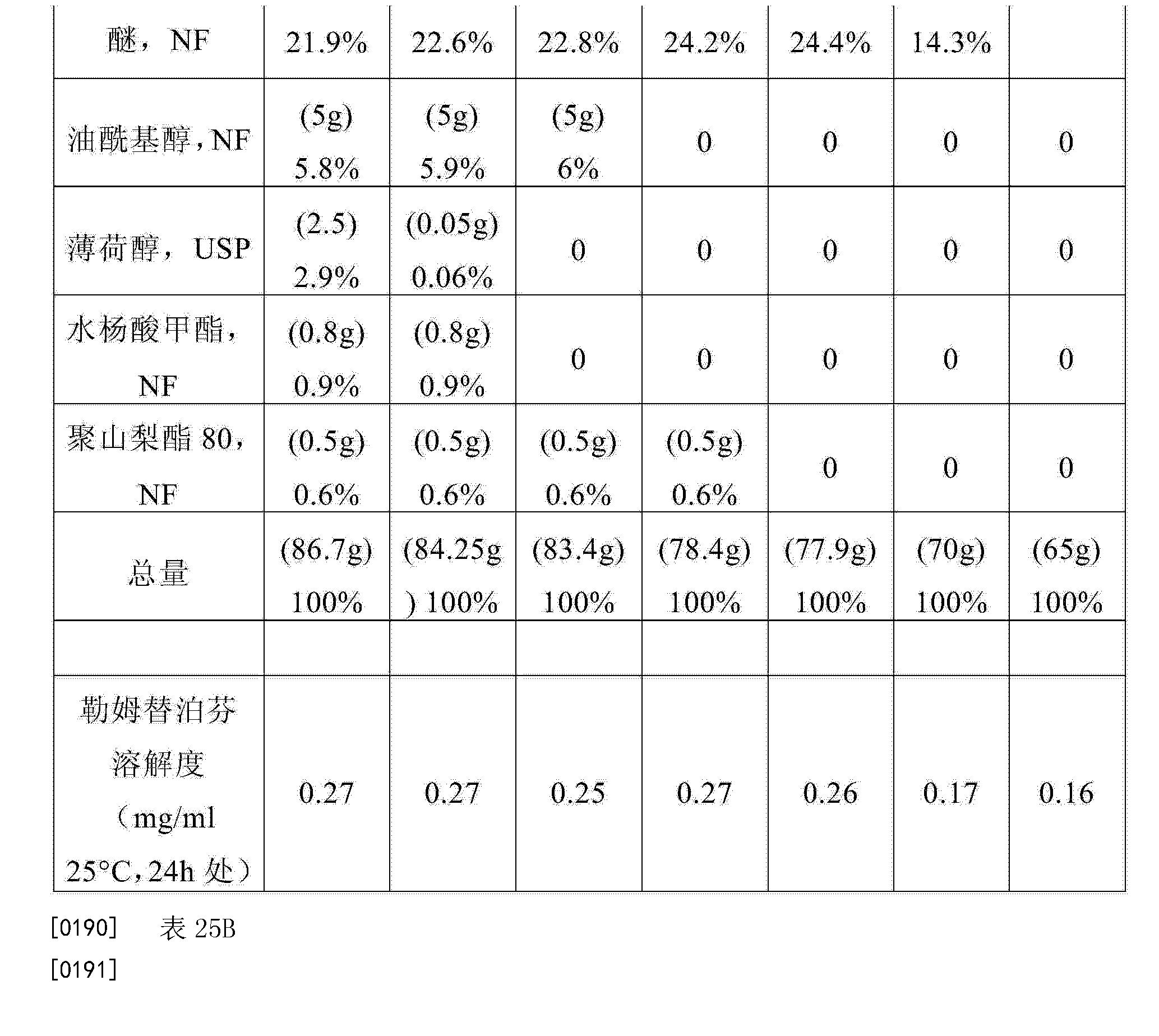 Figure CN104703624AD00381