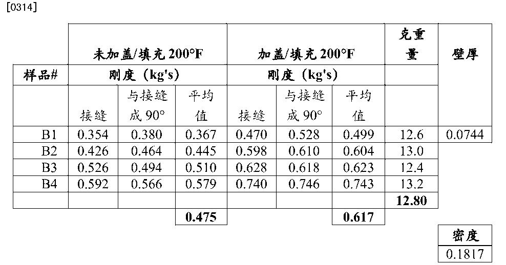 Figure CN104870601AD00341