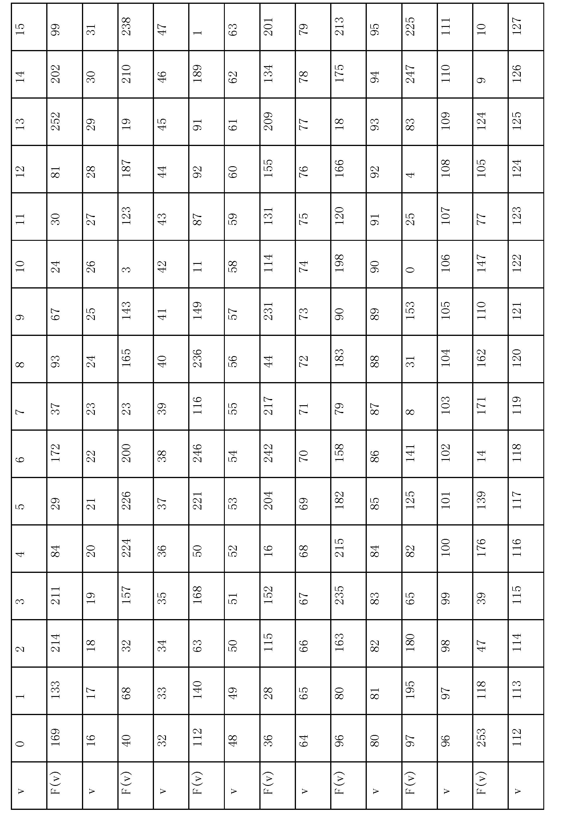 Figure CN1852089BD00231