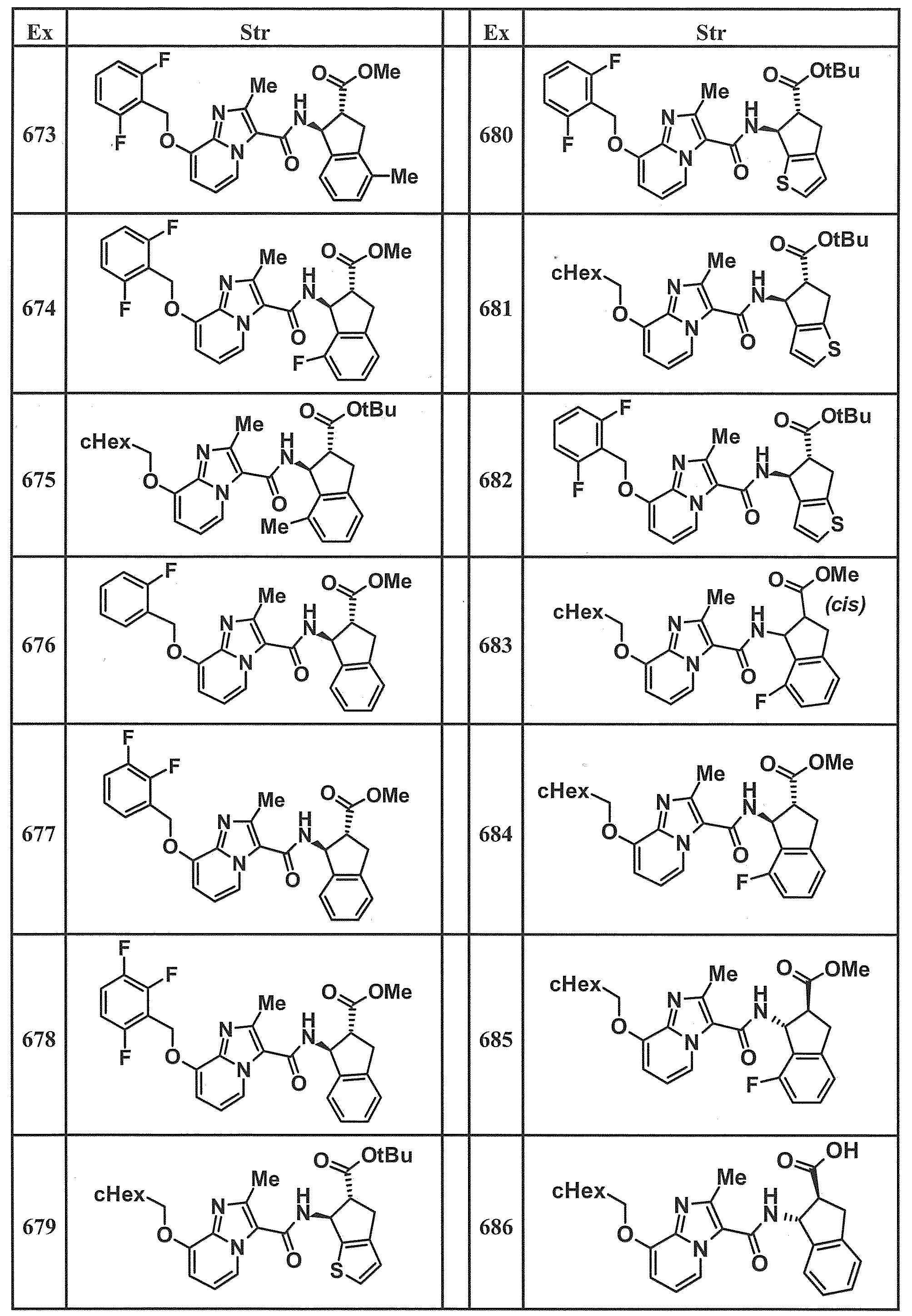Figure JPOXMLDOC01-appb-T000109