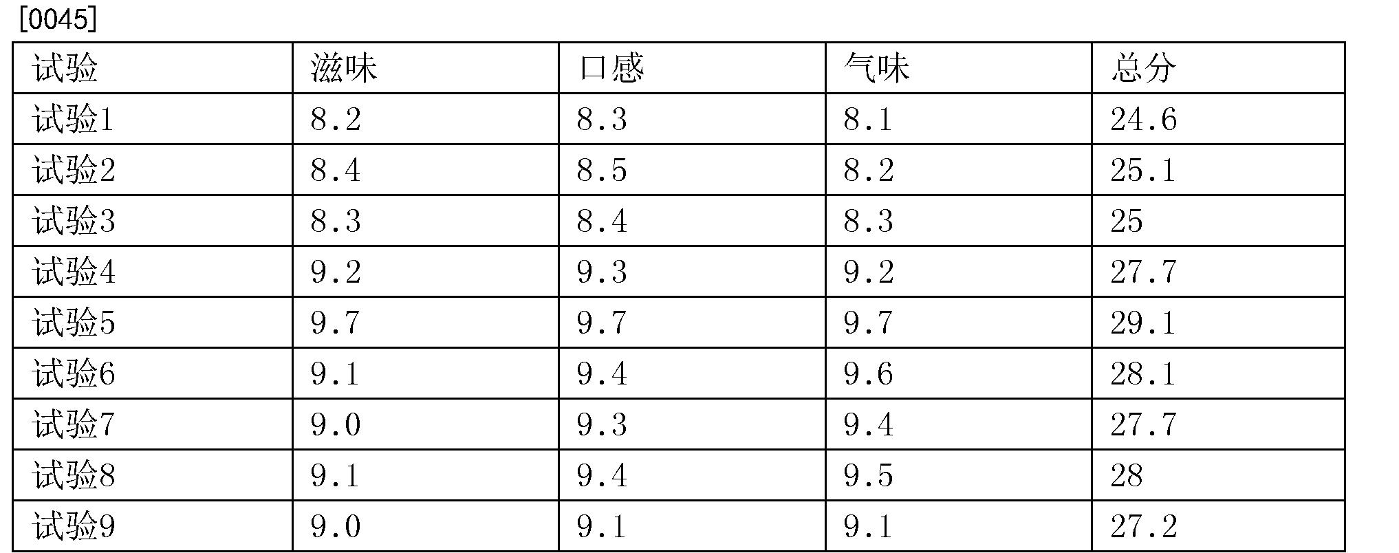 Figure CN104223158BD00072
