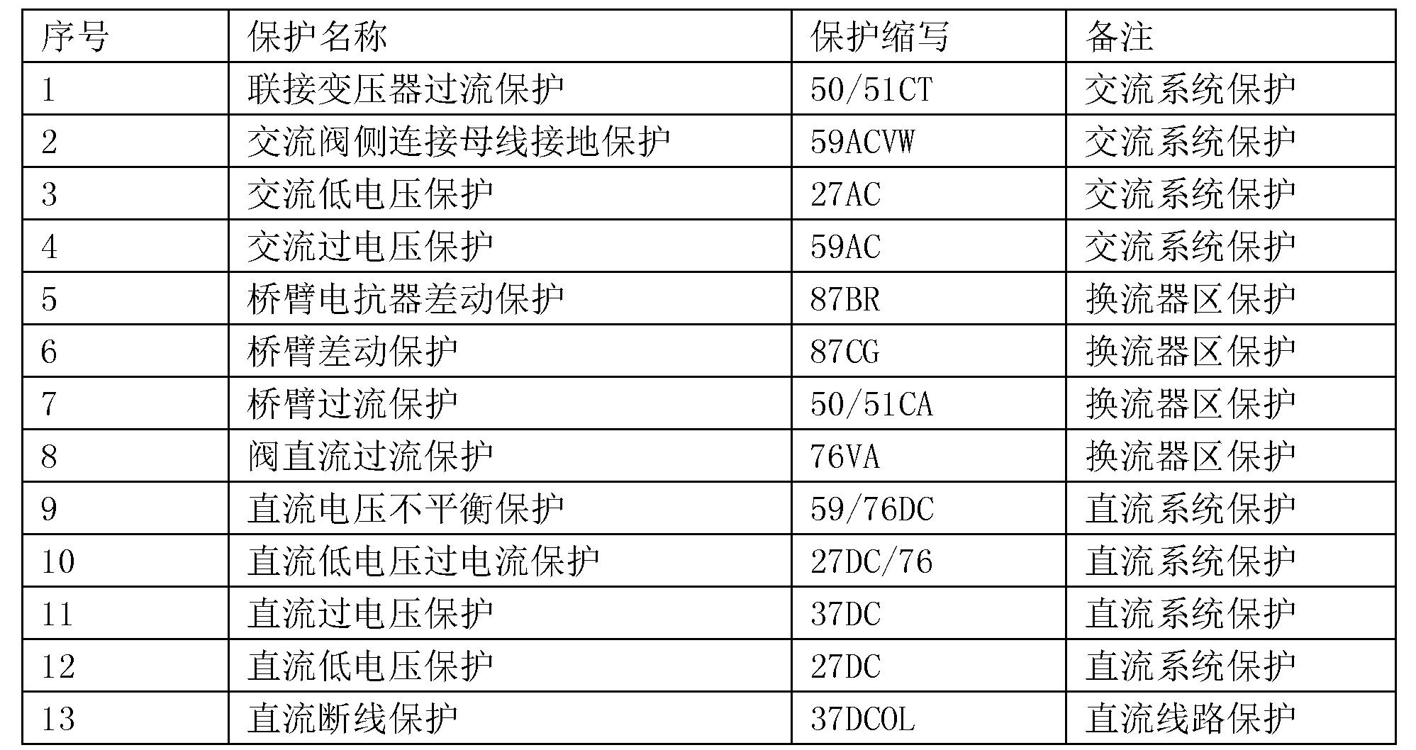 Figure CN105322536BD00101