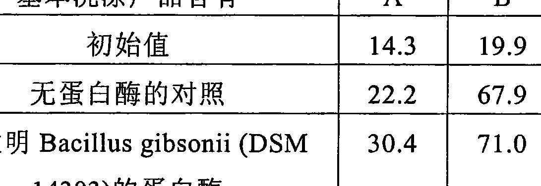 Figure CN1606618BD00471