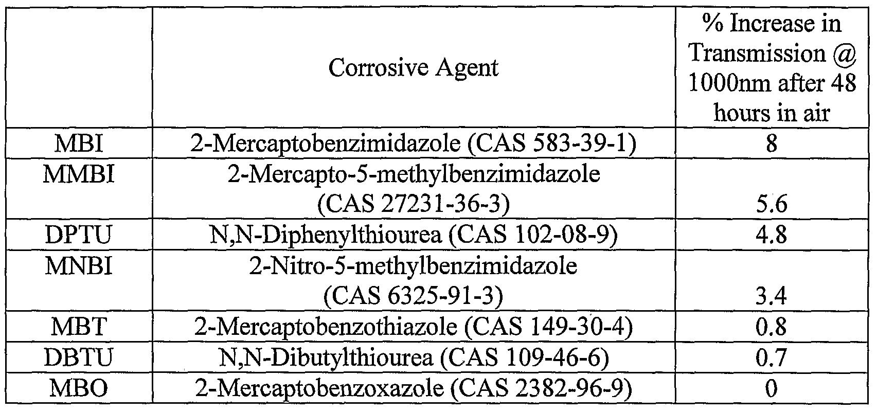 nero 6 6.1 4 serial number