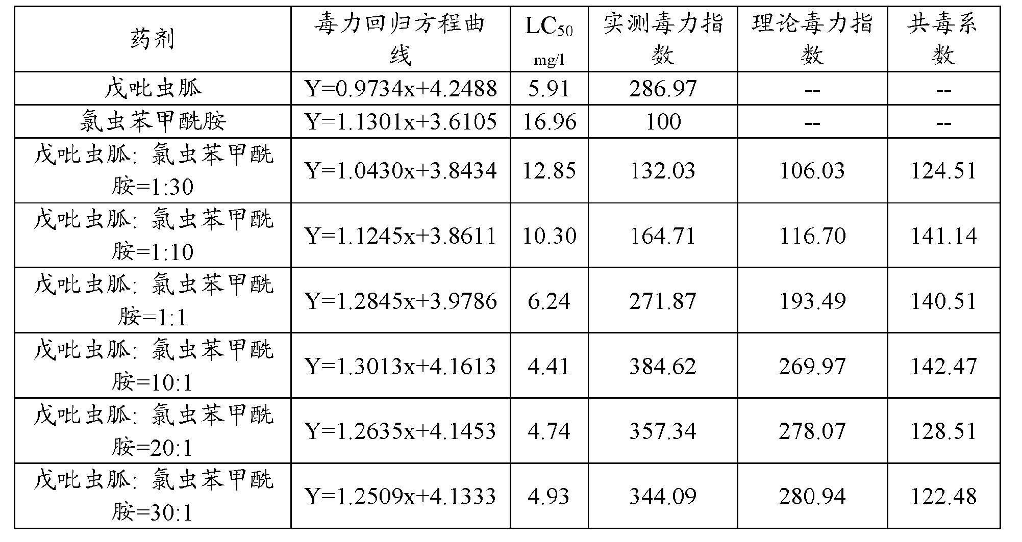 Figure CN102308836AD00061