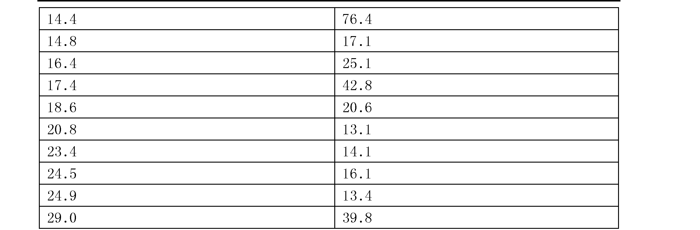 Figure CN105960407AD00451