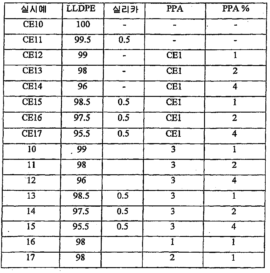 Figure 112008084631756-PCT00004