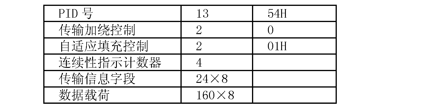 Figure CN101188589BD00091