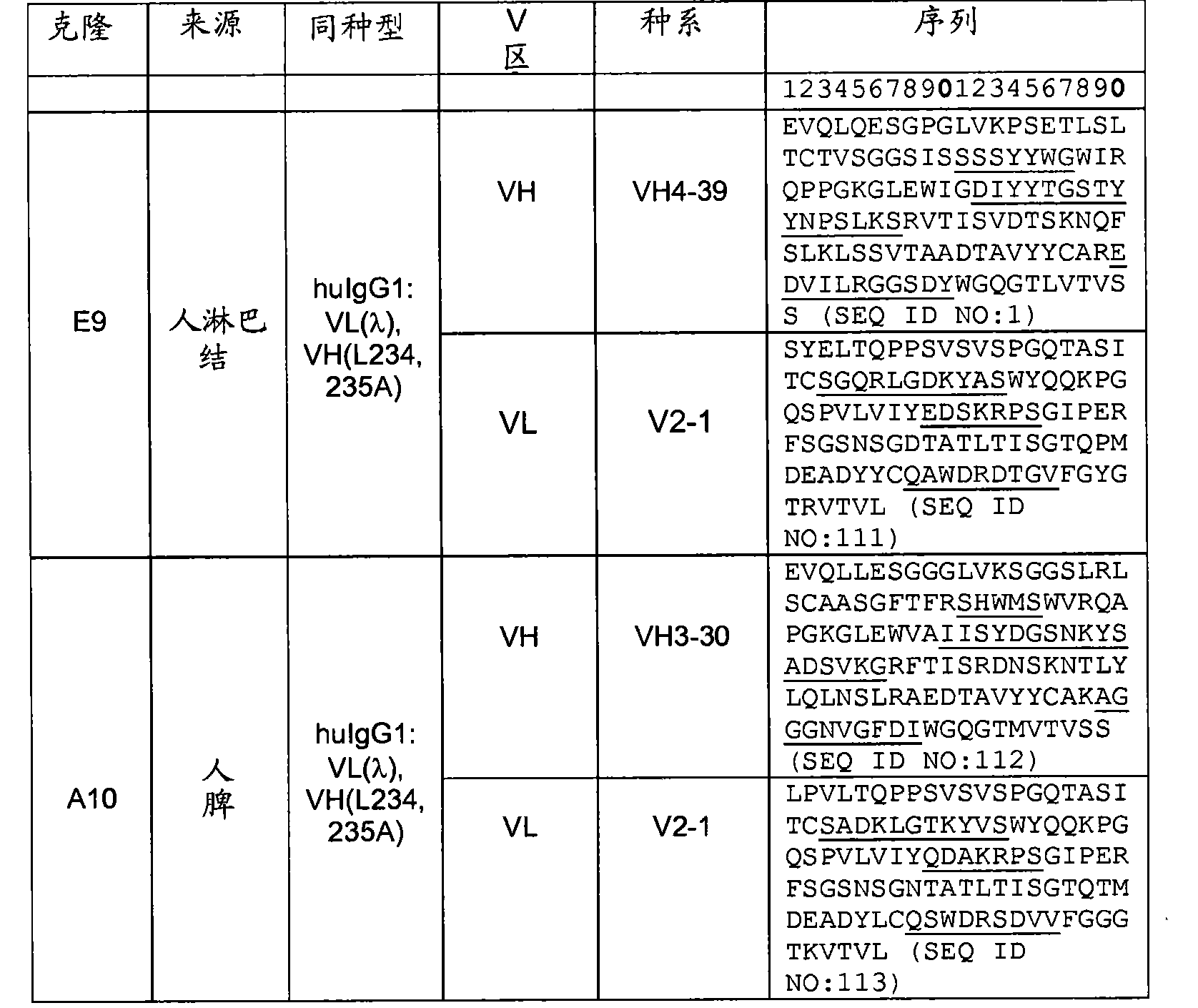 Figure CN102741288AD01101
