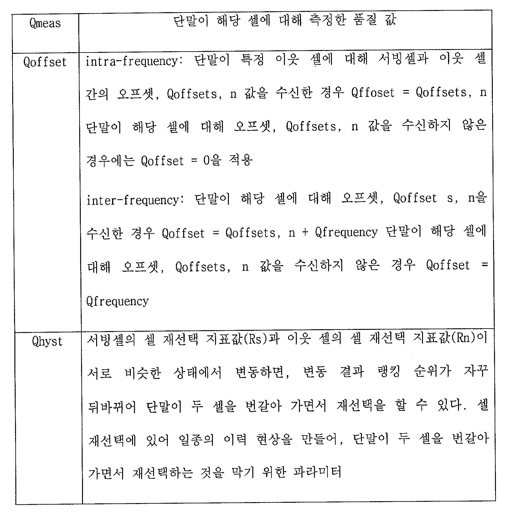 Figure 112010039445617-pat00003