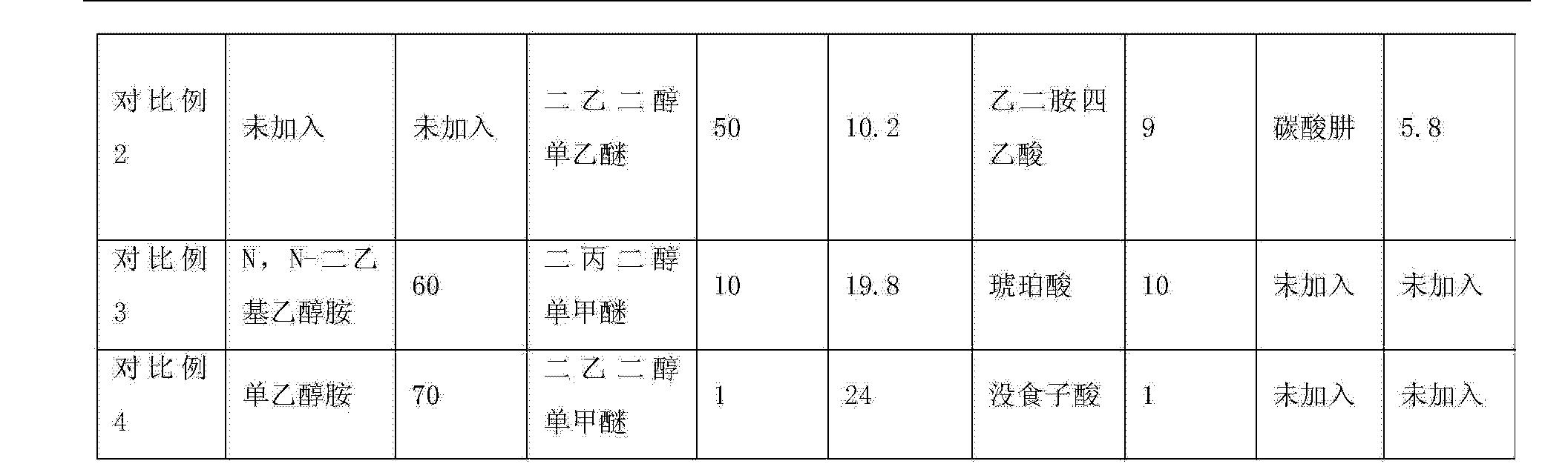 Figure CN104946429AD00071