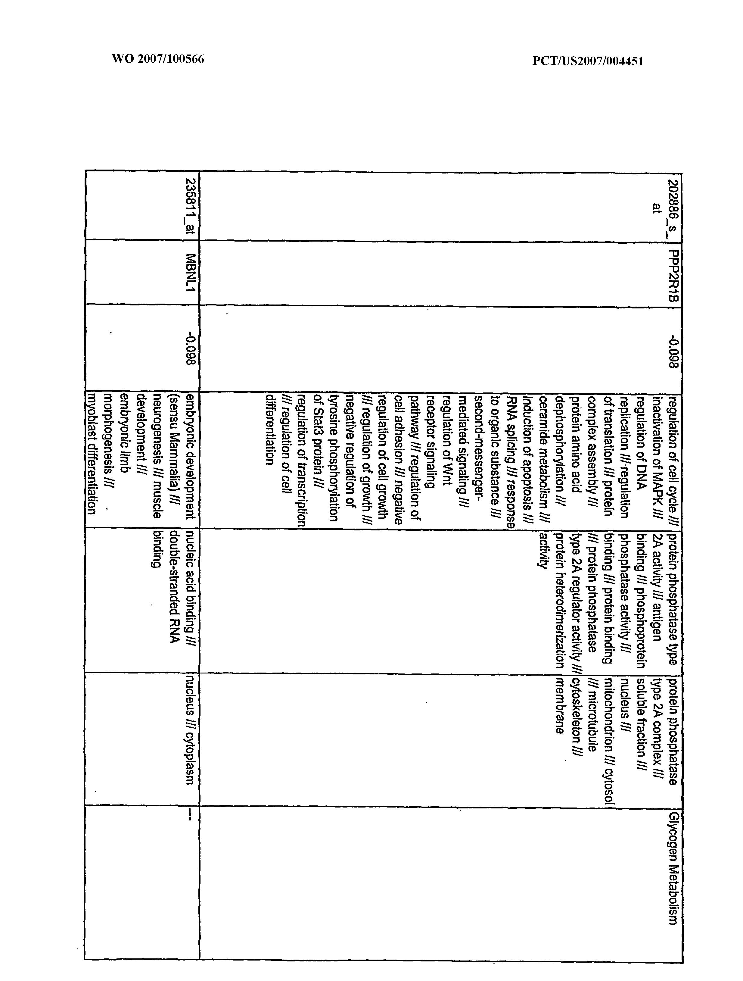 Figure imgf000509_0001